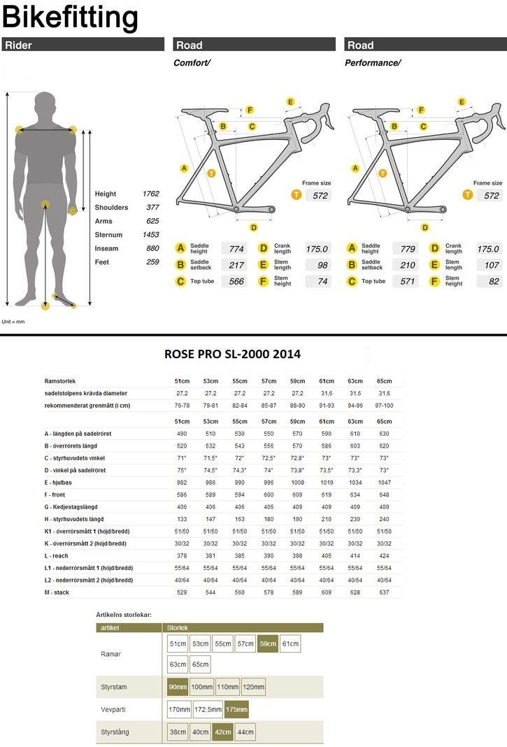 storleksguide cykel racer