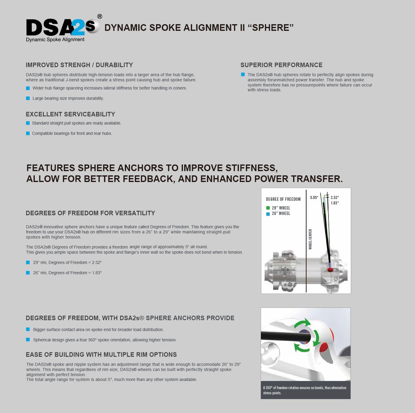 CDSA2s1.jpg