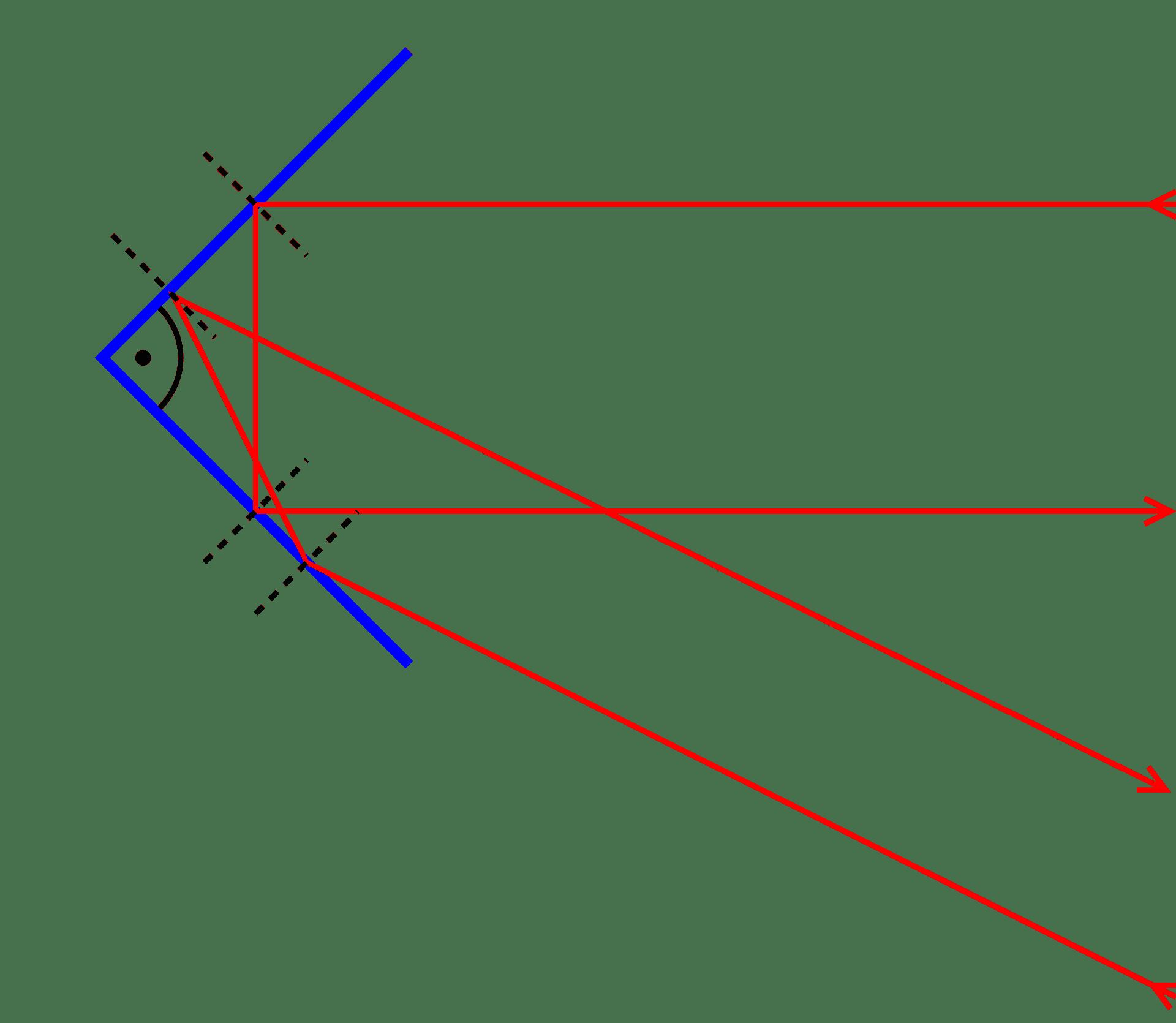 Corner-reflector.svg.png