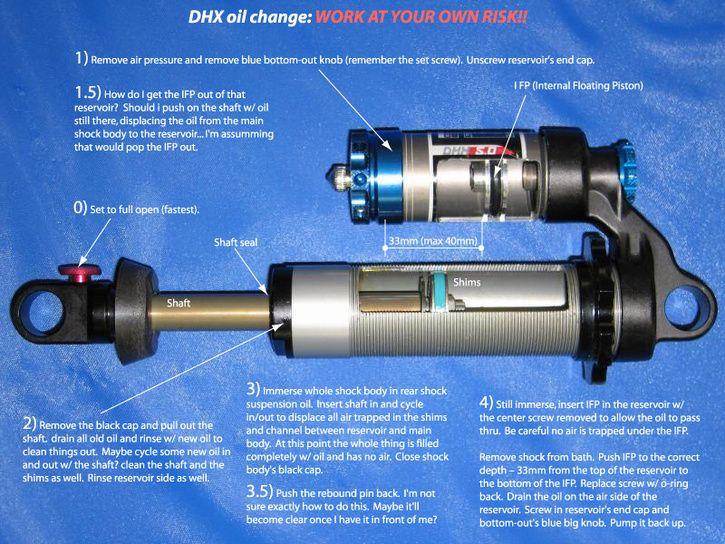 DHX-oil-1.jpg ht=544