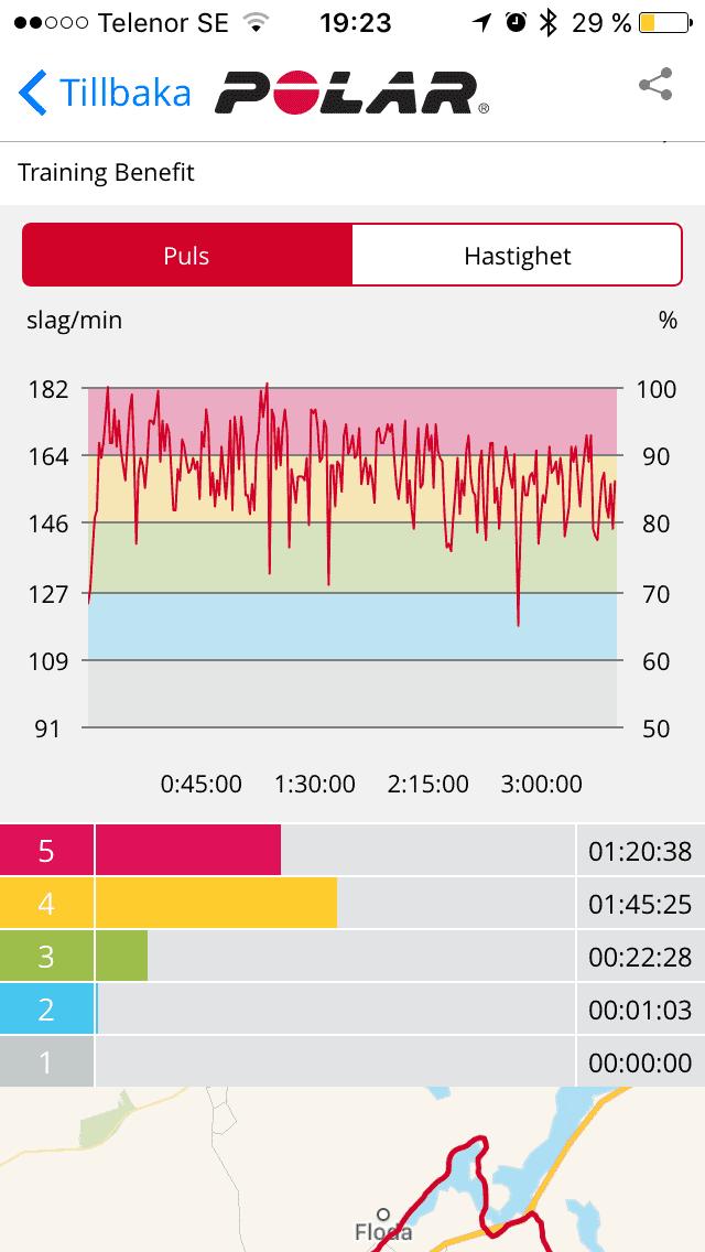 hur hög puls vid träning