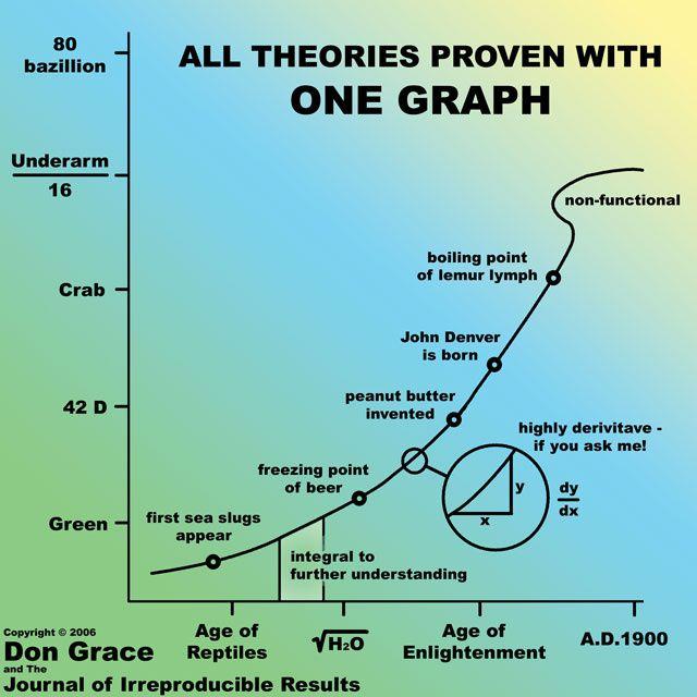 OneGraph.jpg ht=640