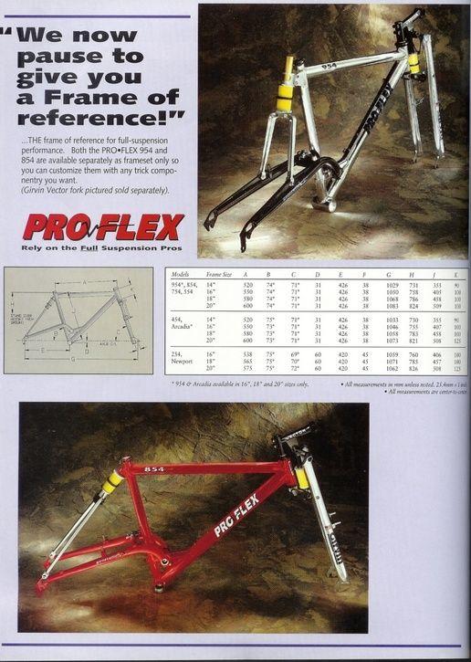 Proflex.jpg ht=725