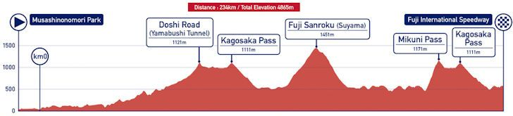 road-race-profile.jpg