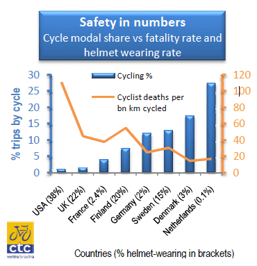 safetyinnumbers.png ht=383