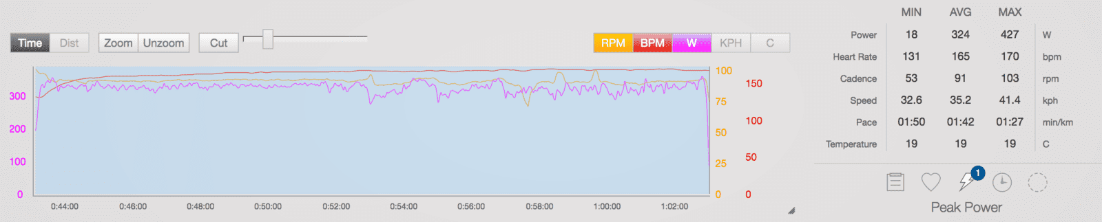 Screenshot_2018-12-12TrainingPeaks-Planyourtrainingtrackyourworkoutsandmeasureyourprogress.png