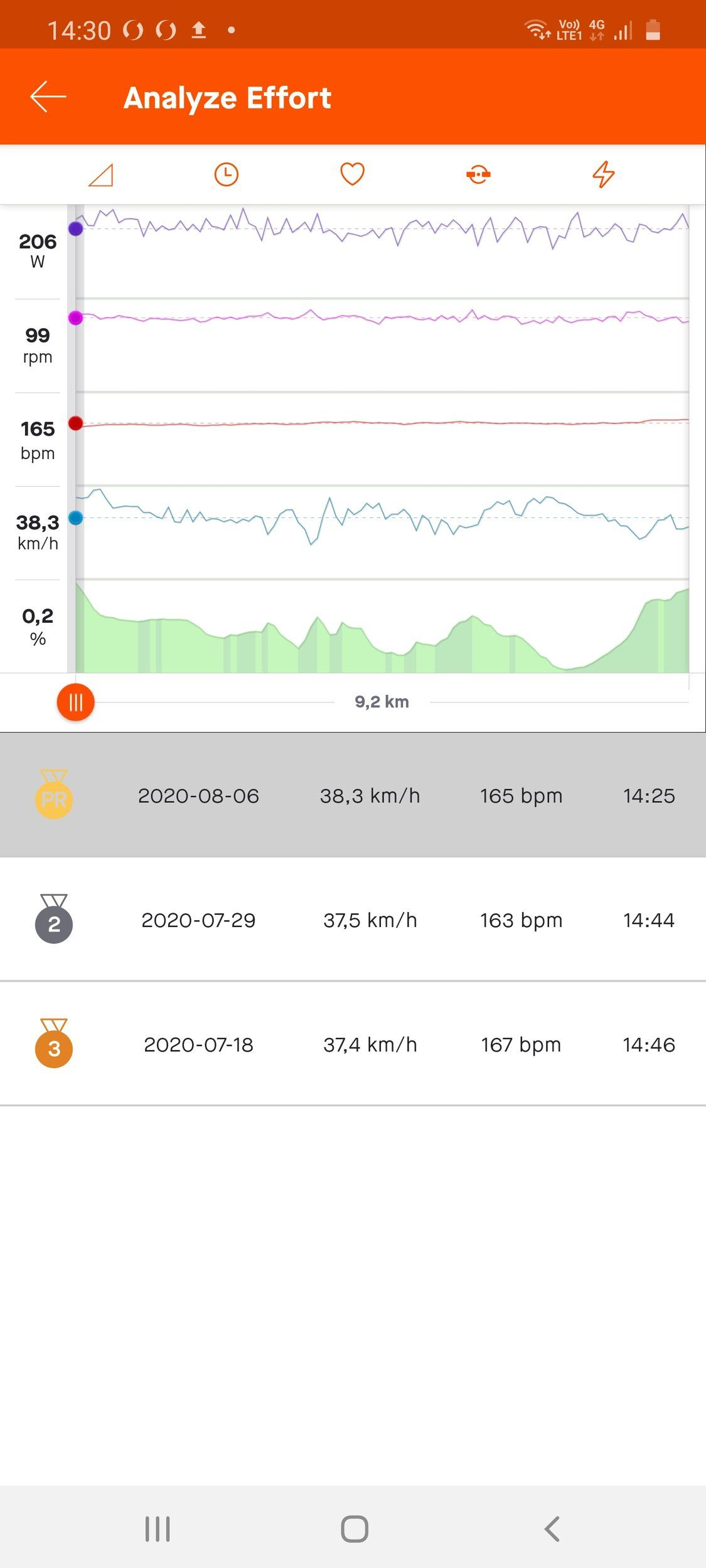 Screenshot_20200808-143054_Strava.jpg