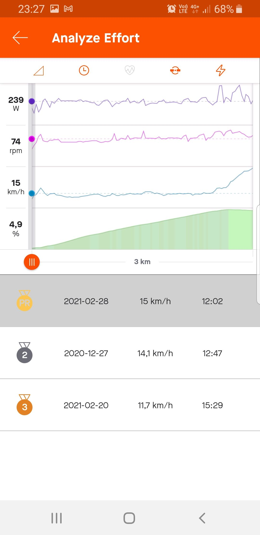 Screenshot_20210309-232717_Strava.jpg