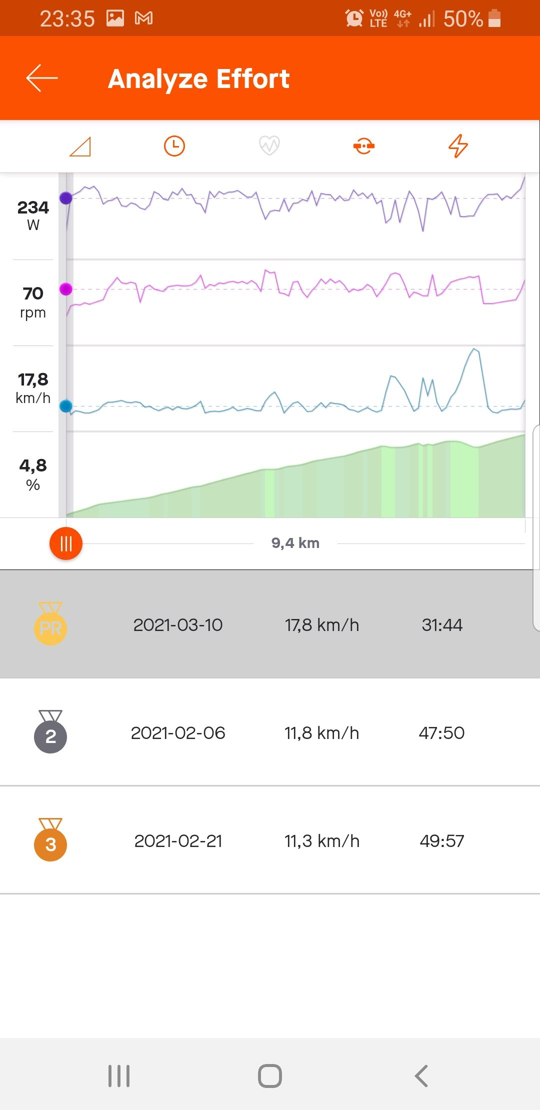 Screenshot_20210310-233541_Strava.jpg