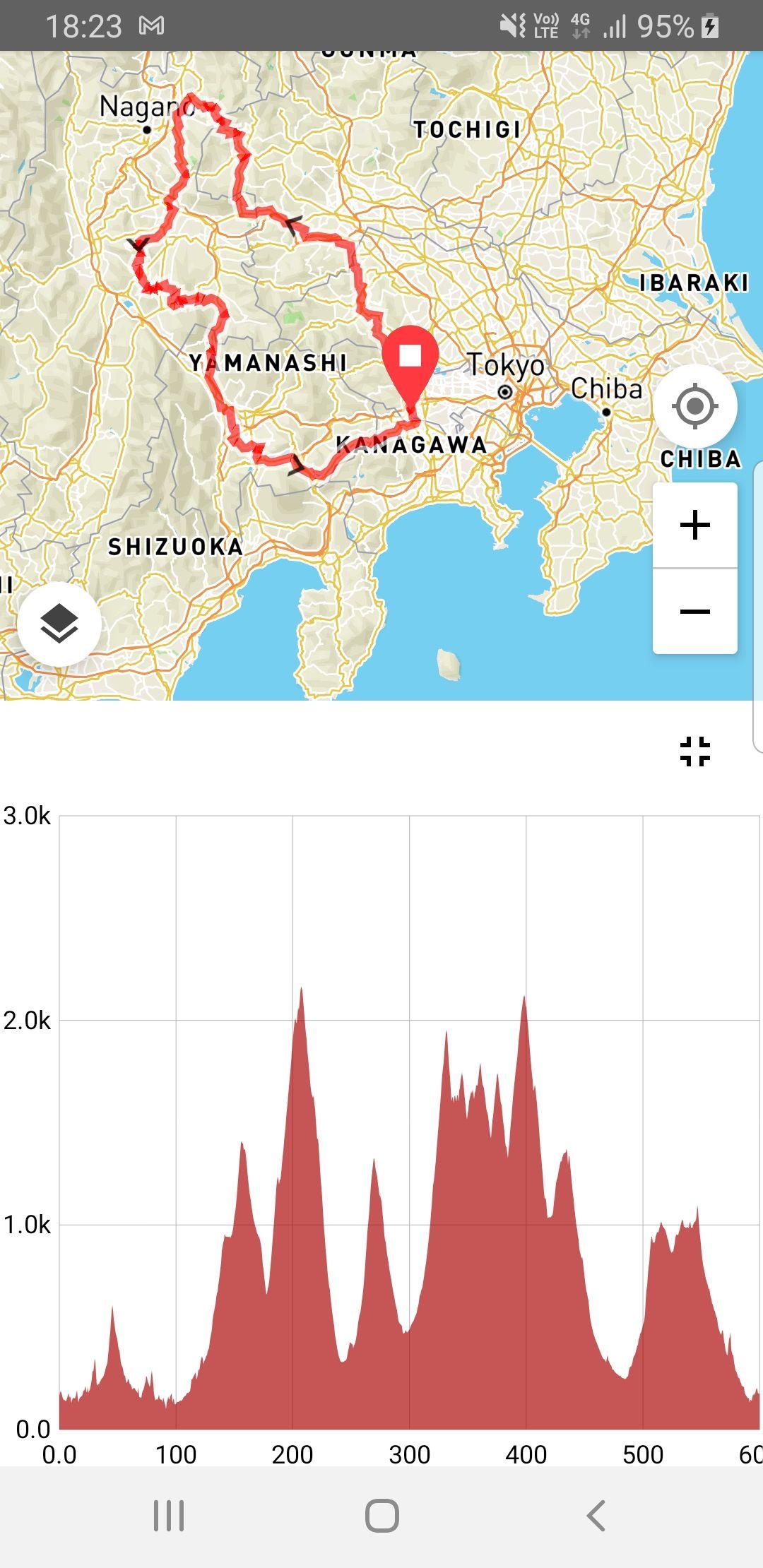 Screenshot_20210520-182345_Ride with GPS.jpg