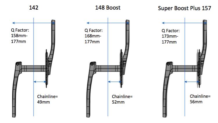 SuperBoost-Q173.jpg