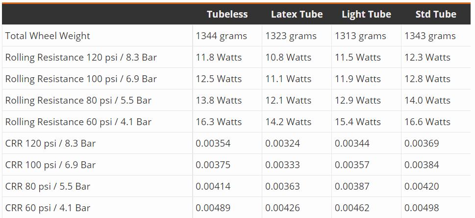 tubeless.PNG
