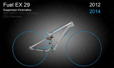 Geometrijämförelse mellan 2012-års Fuel EX 26 och nya 2014-års Fuel EX 29. Foto: Trek