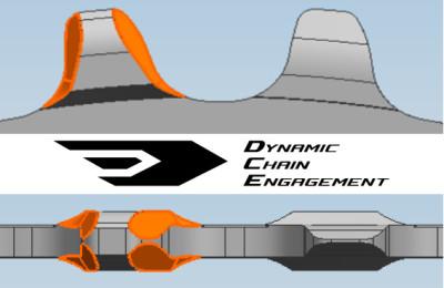 Shimano Dynamic Chain Engagement